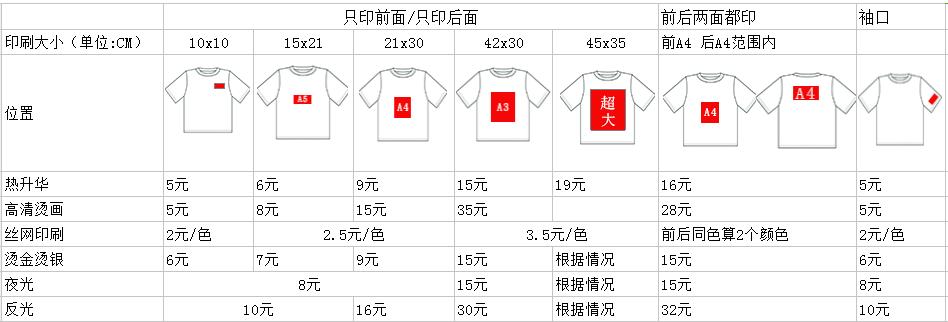 服装印刷价格